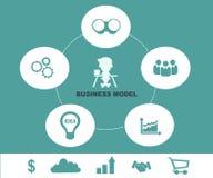 Begrepp för affärsmodell - schematiskt informationsdiagram med affärsmannen Arkivbilder