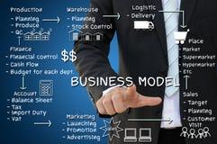 Begrepp för affärsmodell som framläggas av diagrammet eller diagrammet Arkivbilder