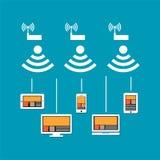 Begrepp för anslutning för trådlöst nätverk Trådlös kommunikation på apparater Apparater förbinder till molninternet genom att an Royaltyfri Bild