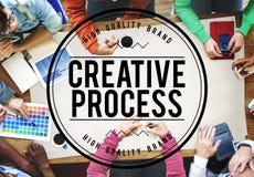 Begrepp för design för process för idékläckningteamwork idérikt royaltyfria bilder