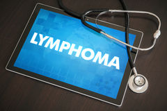 Begrepp för diagnos för lymfkörtelcancer (släkt cancer) medicinskt på minnestavlasc stock illustrationer