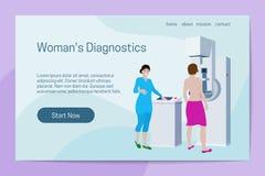 Begrepp för diagnostik för kvinna` s Doktorn undersöker patienten på mammographymaskinen Landa sidamallen royaltyfri illustrationer
