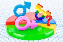 Begrepp för diagram för genusidentitetspaj, 3D stock illustrationer