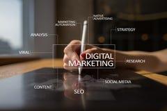 Begrepp för Digital marknadsföringsteknologi Internet Direktanslutet SökandemotorOptimisation SEO SMM annonsering royaltyfri bild
