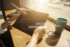Begrepp för Digital marknadsföringsteknologi SökandemotorOptimisation SEO SMM arkivbild