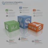 Begrepp för ECommerceInfographic bakgrund Arkivfoto