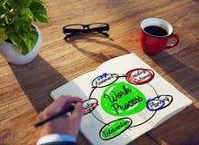 Begrepp för effektivitet för diagram för arbetsprocessplan royaltyfria foton