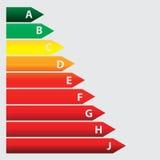 Begrepp för energieffektivitet. Royaltyfri Foto