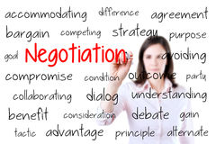 Begrepp för förhandling för handstil för affärskvinna Isolerat på vit Arkivfoton