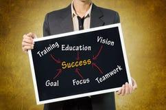 Begrepp för framgång för handstil för affärskvinna vid målet, vision, teamwork Arkivbilder