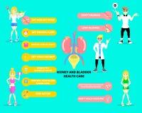 Begrepp för hälsovård för världsnjuredag, njure- och blåsamed doktorn i blå bakgrund stock illustrationer