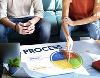 Begrepp för handling för processstrategikläckning av ideer royaltyfri foto