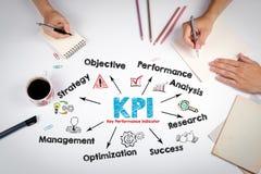 Begrepp för indikator KPI för nyckel- kapacitet Mötet på den vita kontorstabellen arkivfoto