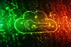 Begrepp för internet för molnberäkningsteknologi vektor illustrationer