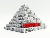 Begrepp för konsumentordnyckelord i den vita pyramiden stock illustrationer