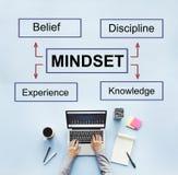 Begrepp för kunskap för erfarenhet för Mindsettrodisciplin arkivfoto