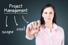 Begrepp för ledning för projekt för handstil för affärskvinna. Royaltyfri Fotografi