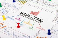 Begrepp för marknadsföringsstrategi arkivbilder