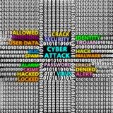 Begrepp för ord för Cyberattack 3d Royaltyfri Bild