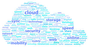 Begrepp för ord för säkerhet för molnonline-datalagring Arkivbilder