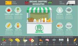 Begrepp för organisk shopping för supermarket infographic vektor illustrationer