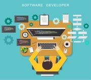 Begrepp för programvarubärare Programmerare som kodifierar på skrivbordet Royaltyfri Fotografi