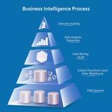 Begrepp för pyramid för affärsintelligens Arkivfoton