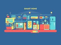 Begrepp för Smart hemdesign stock illustrationer