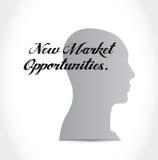 Begrepp för tecken för tillfällen för ny marknad head Royaltyfri Bild