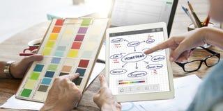 Begrepp för teknologi för Homepage-datorDigital internet Arkivfoto