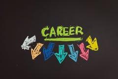 Begrepp för tillfällen för karriärbana och arbets, färgrik handskrift arkivbild