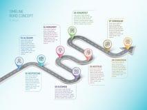 Begrepp för timeline för 8 moment för isometrisk navigeringöversikt infographic vektor illustrationer