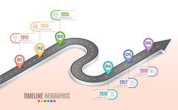 Begrepp för timeline för 6 moment för isometrisk navigeringöversikt infographic stock illustrationer