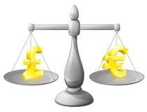 Begrepp för utländsk valuta Arkivfoton