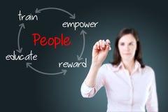 Begrepp för utveckling för folk för handstil för affärskvinna background card congratulation invitation Royaltyfria Foton