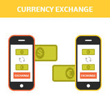 Begrepp för valutautbyte Royaltyfri Illustrationer
