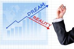 Begrepp för verklighet för affärsdröm kontra med handen för stånggraf och för affärsman arkivfoto