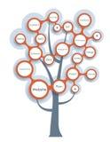 Begrepp för Websiteutveckling-tillväxt träd stock illustrationer