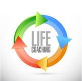 begrepp för tecken för livcoachningcirkulering Royaltyfria Bilder