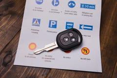 Begrepp - körning av anvisning Closeup av vägmärken och biltangenten arkivbild