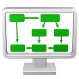 Begrepp: Skärm för flödesdiagram framförande 3d Arkivfoton