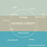 Begreppet av framkallning av ett affärsplan royaltyfri illustrationer