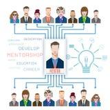 Begreppet av mentoring Arkivfoto