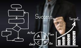 Begreppet för handstil för affärsmannen av affärsprocessen förbättrar arkivfoto