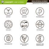 Begreppslinje biologi för symbolsuppsättning 2 stock illustrationer