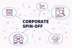 Begreppsmässig affärsillustration med den företags snurrandet-nolla för ord vektor illustrationer