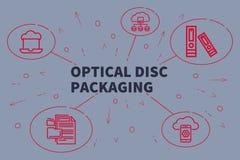 Begreppsmässig affärsillustration med den optiska disketten pac för ord royaltyfri illustrationer