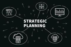 Begreppsmässig affärsillustration med den strategiska plannien för ord royaltyfri illustrationer