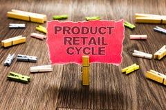 Begreppsmässig cirkulering för detaljhandel för produkt för handhandstilvisning Affärsfototext som märkesframsteg till och med fö arkivfoto