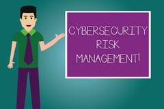 Begreppsmässig hand som skriver visa Cybersecurity riskledning Affärsfoto som ställer ut identifiera hot och stock illustrationer